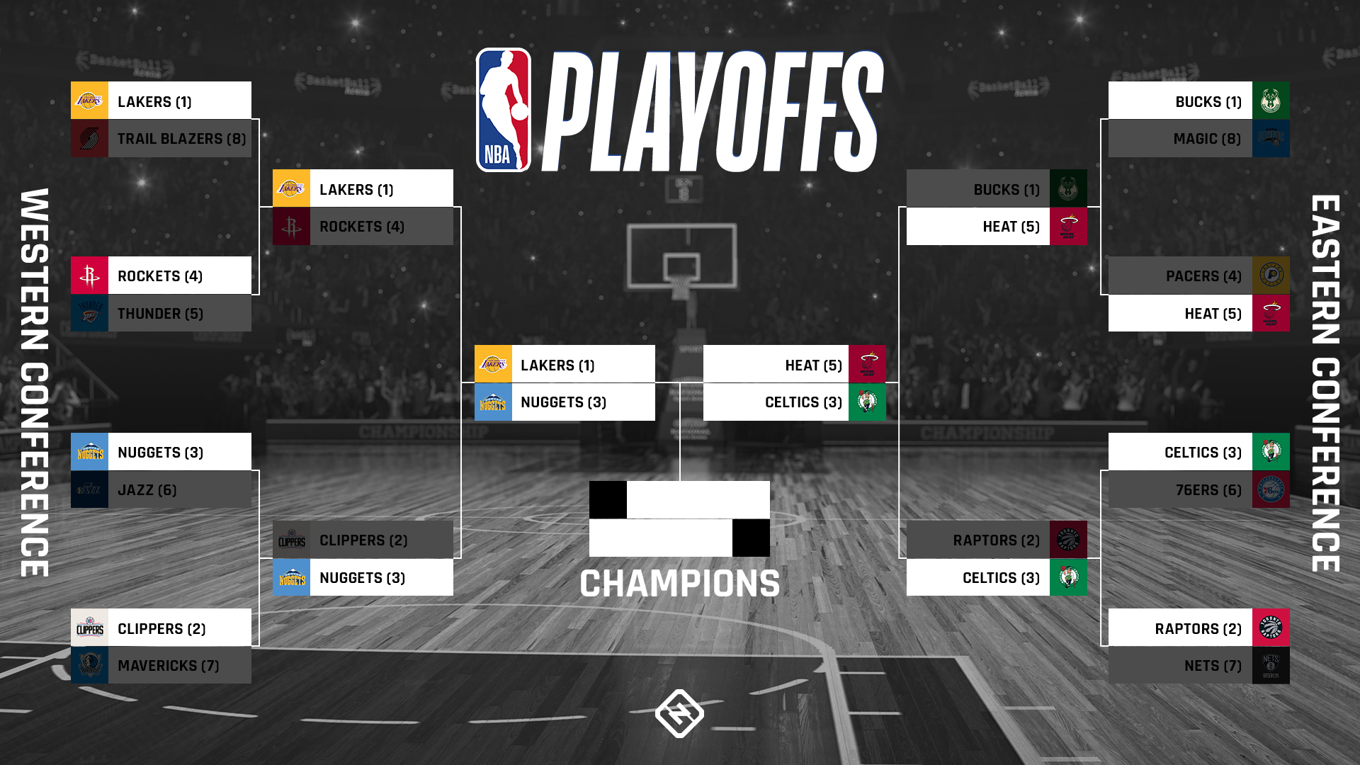 HustleTV The 2020 NBA playoffs Are In Full Effect DJ Hustle